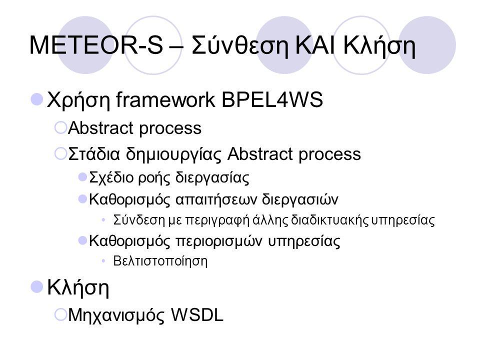 METEOR-S – Σύνθεση ΚΑΙ Κλήση