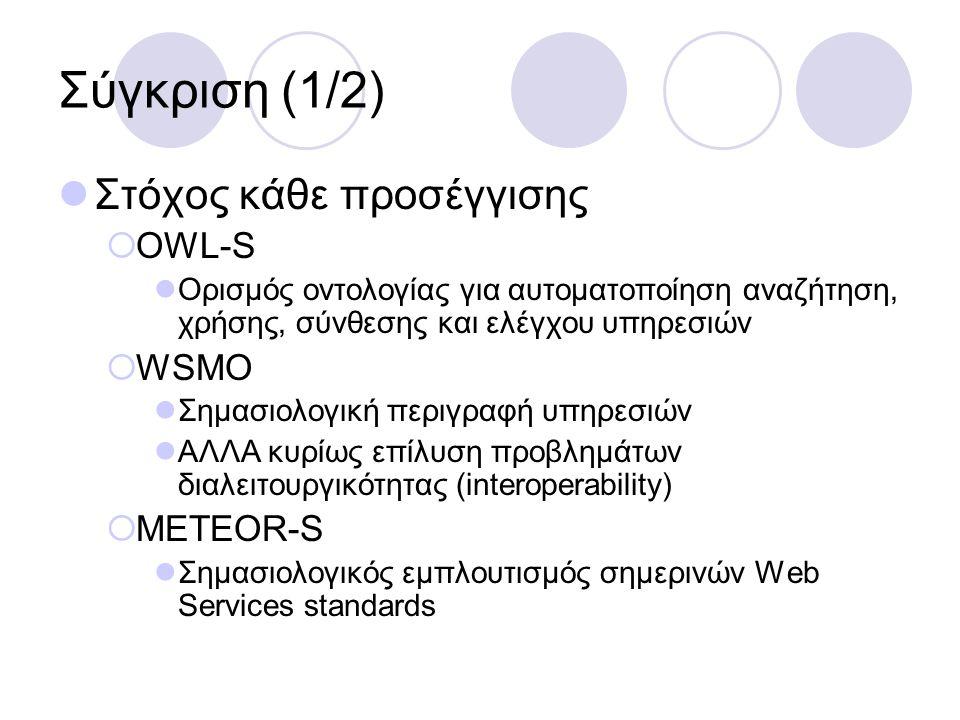 Σύγκριση (1/2) Στόχος κάθε προσέγγισης OWL-S WSMO METEOR-S