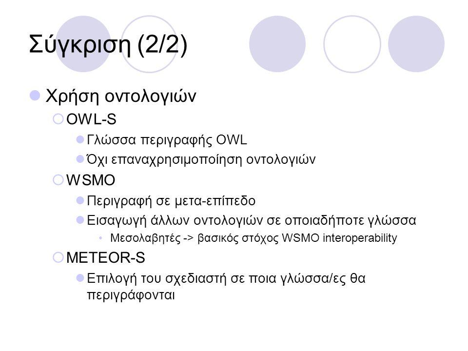 Σύγκριση (2/2) Χρήση οντολογιών OWL-S WSMO METEOR-S