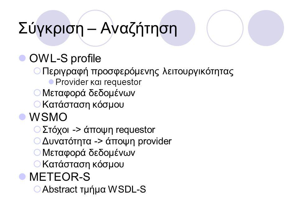 Σύγκριση – Αναζήτηση OWL-S profile WSMO METEOR-S