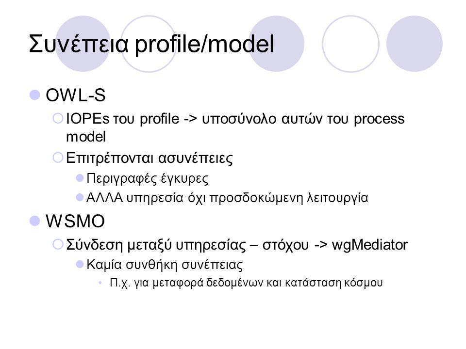 Συνέπεια profile/model