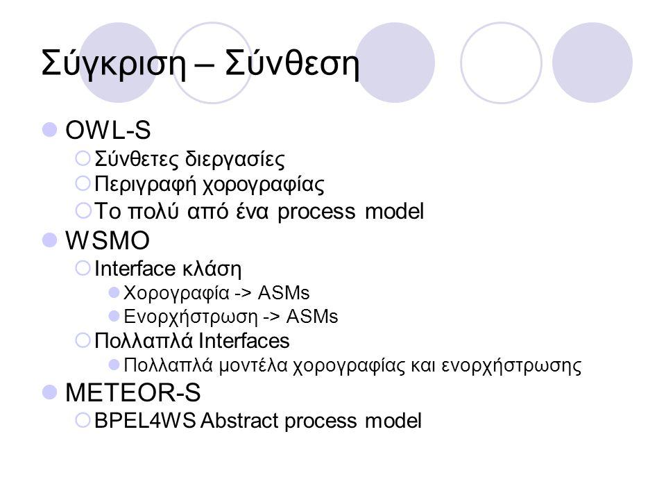 Σύγκριση – Σύνθεση OWL-S WSMO METEOR-S Το πολύ από ένα process model