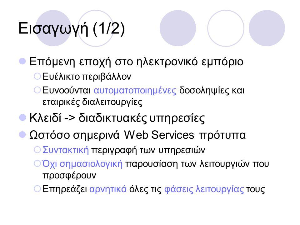 Εισαγωγή (1/2) Κλειδί -> διαδικτυακές υπηρεσίες