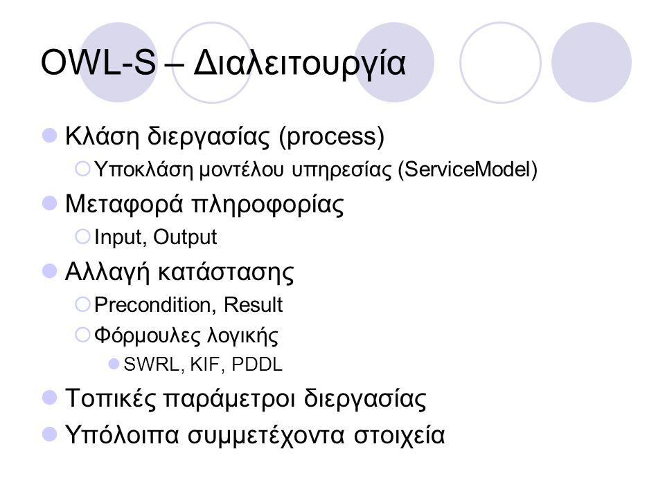 OWL-S – Διαλειτουργία Κλάση διεργασίας (process) Μεταφορά πληροφορίας