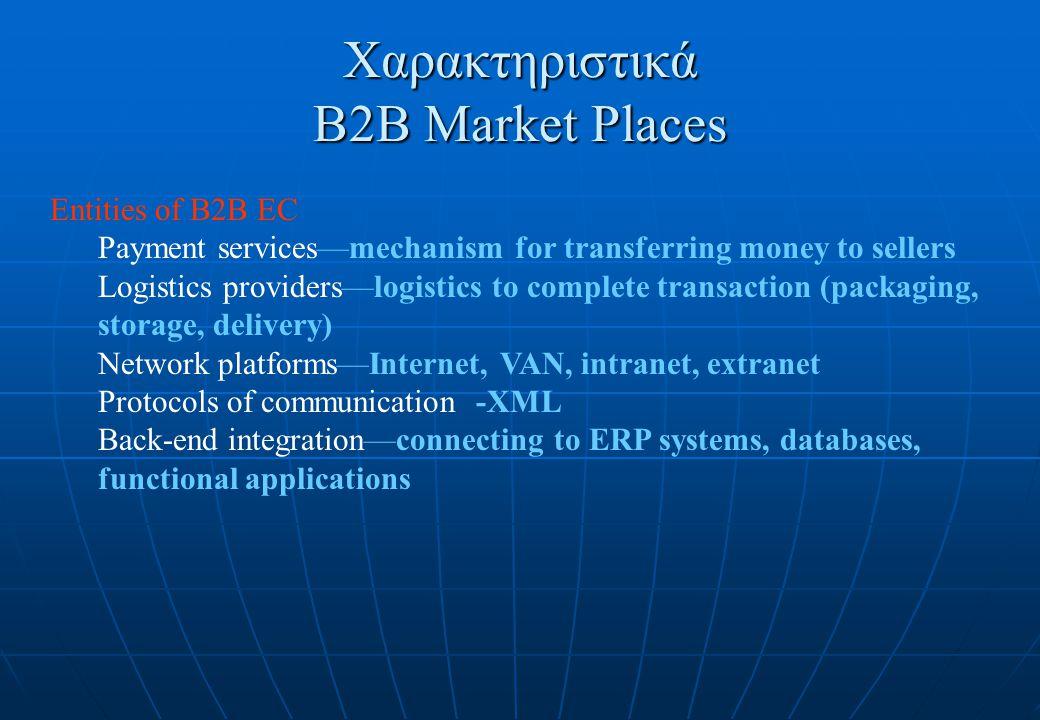 Χαρακτηριστικά B2B Market Places