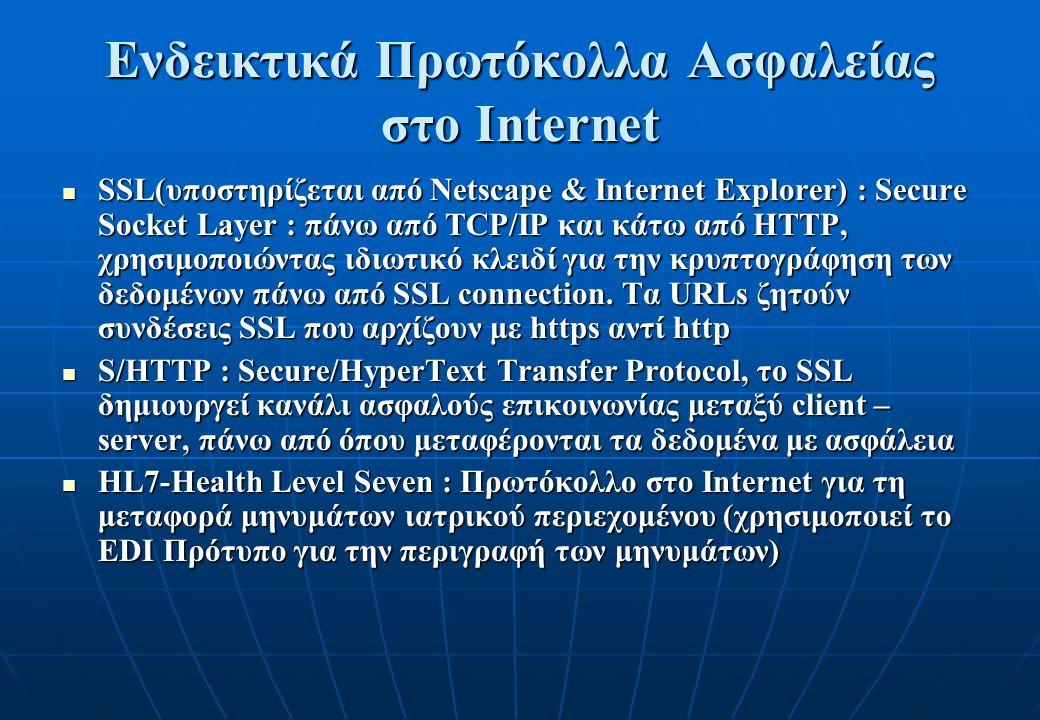 Ενδεικτικά Πρωτόκολλα Ασφαλείας στο Internet