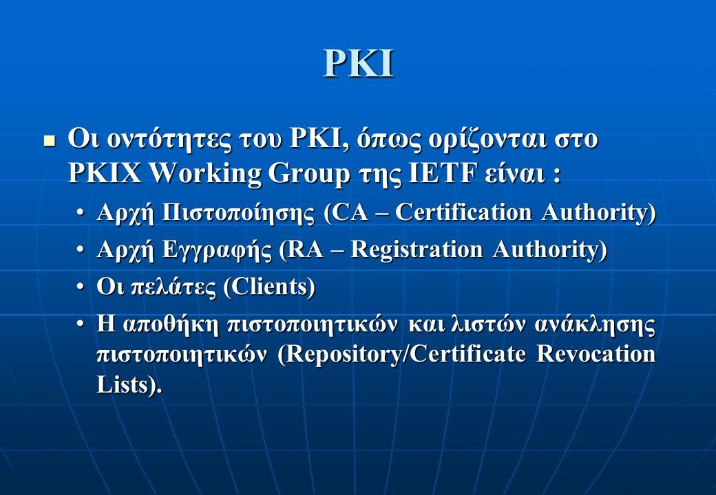 PKI Οι οντότητες του PKI, όπως ορίζονται στο PKIX Working Group της IETF είναι : Αρχή Πιστοποίησης (CA – Certification Authority)