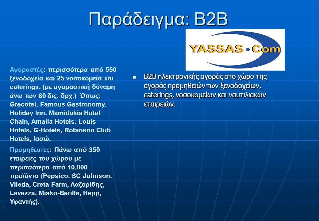 Παράδειγμα: B2B