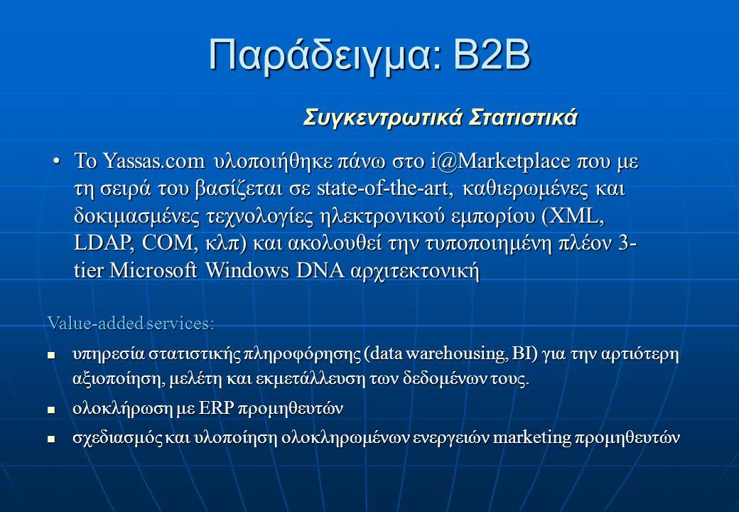 Παράδειγμα: B2B Συγκεντρωτικά Στατιστικά