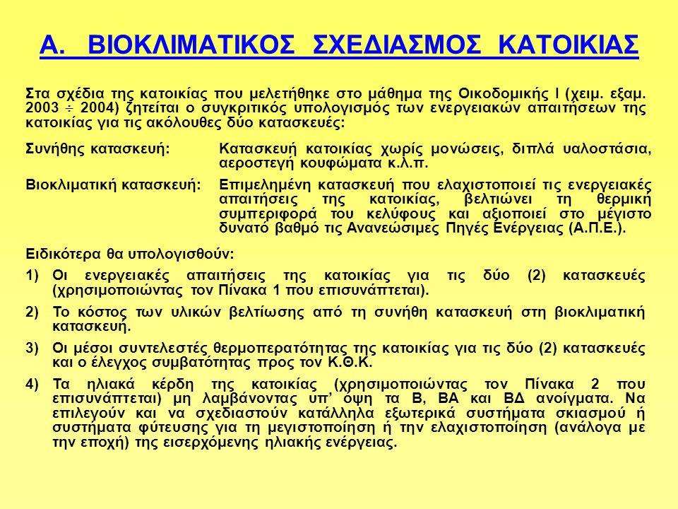 Α. ΒΙΟΚΛΙΜΑΤΙΚΟΣ ΣΧΕΔΙΑΣΜΟΣ ΚΑΤΟΙΚΙΑΣ
