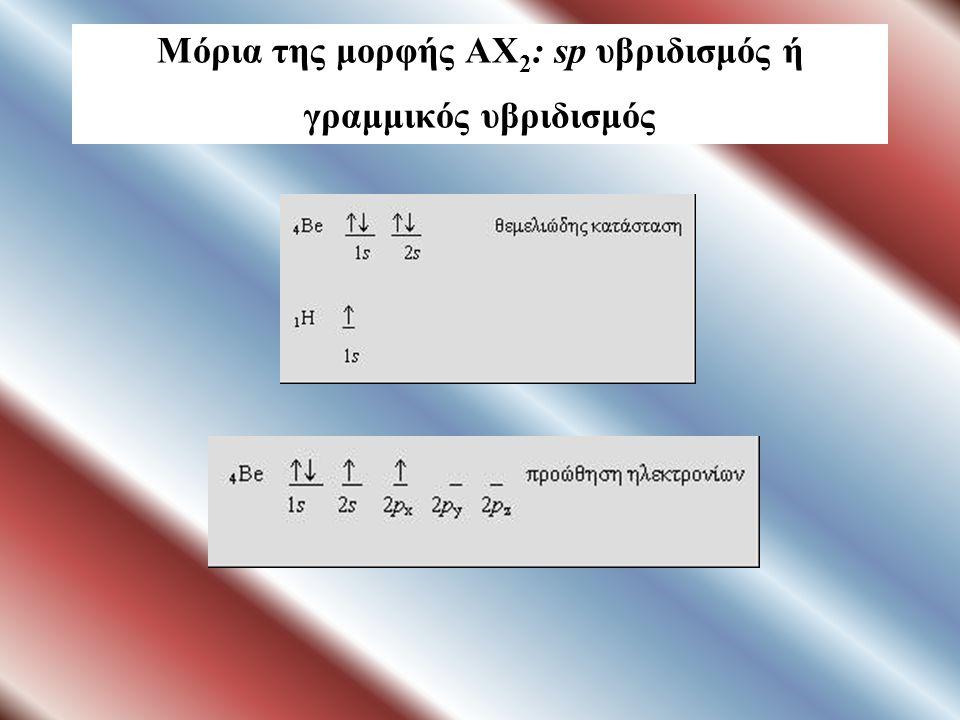 Μόρια της μορφής ΑΧ2: sp υβριδισμός ή γραμμικός υβριδισμός