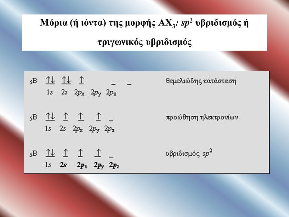 Μόρια (ή ιόντα) της μορφής ΑΧ3: sp2 υβριδισμός ή τριγωνικός υβριδισμός