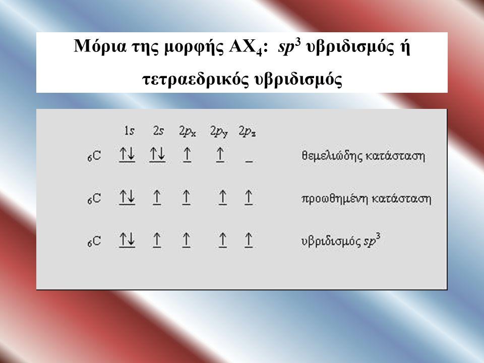 Μόρια της μορφής ΑΧ4: sp3 υβριδισμός ή τετραεδρικός υβριδισμός