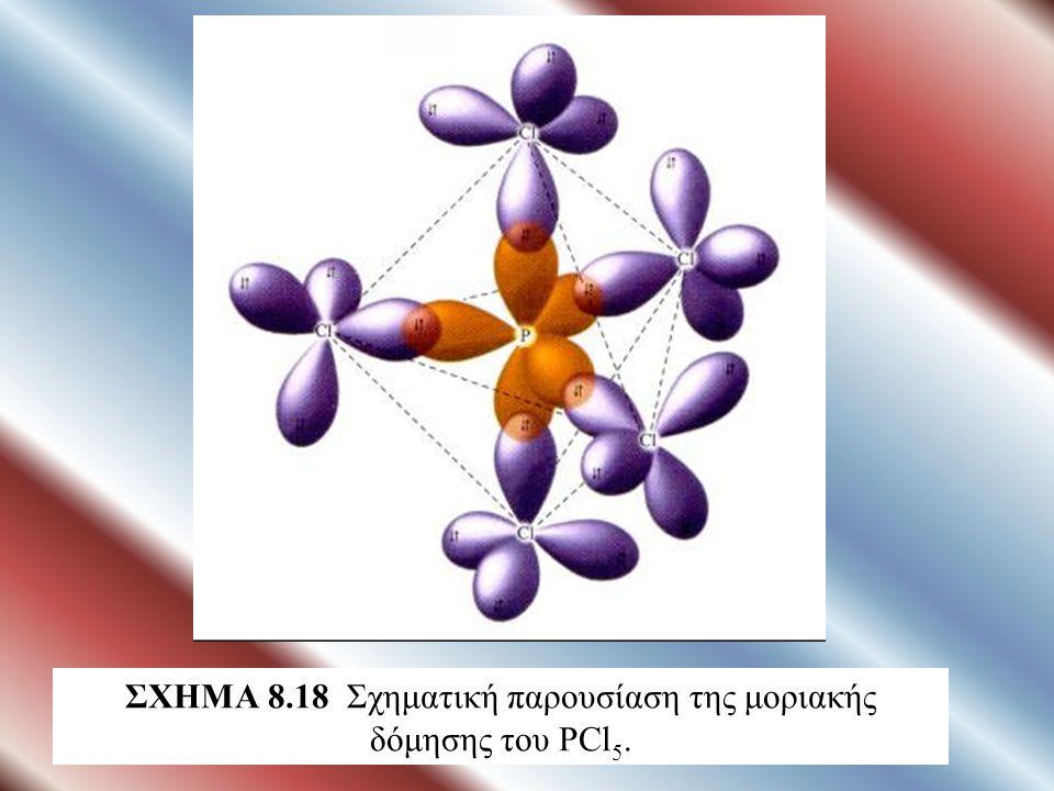 ΣΧΗΜΑ 8.18 Σχηματική παρουσίαση της μοριακής δόμησης του PCl5.