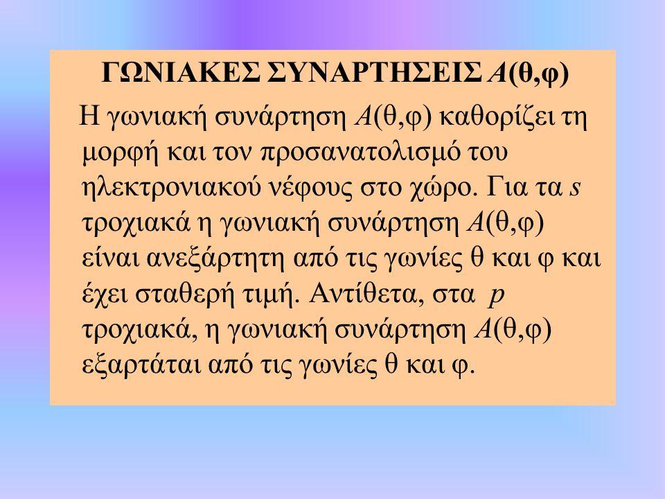 ΓΩΝΙΑΚΕΣ ΣΥΝΑΡΤΗΣΕΙΣ Α(θ,φ)