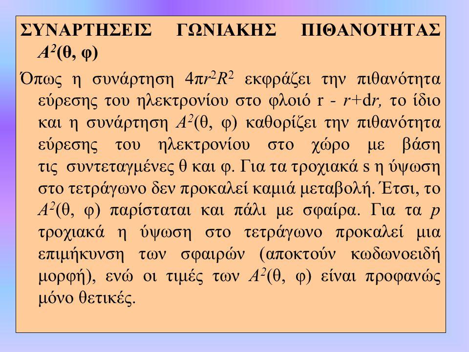 ΣΥΝΑΡΤΗΣΕΙΣ ΓΩΝΙΑΚΗΣ ΠΙΘΑΝΟΤΗΤΑΣ Α2(θ, φ)