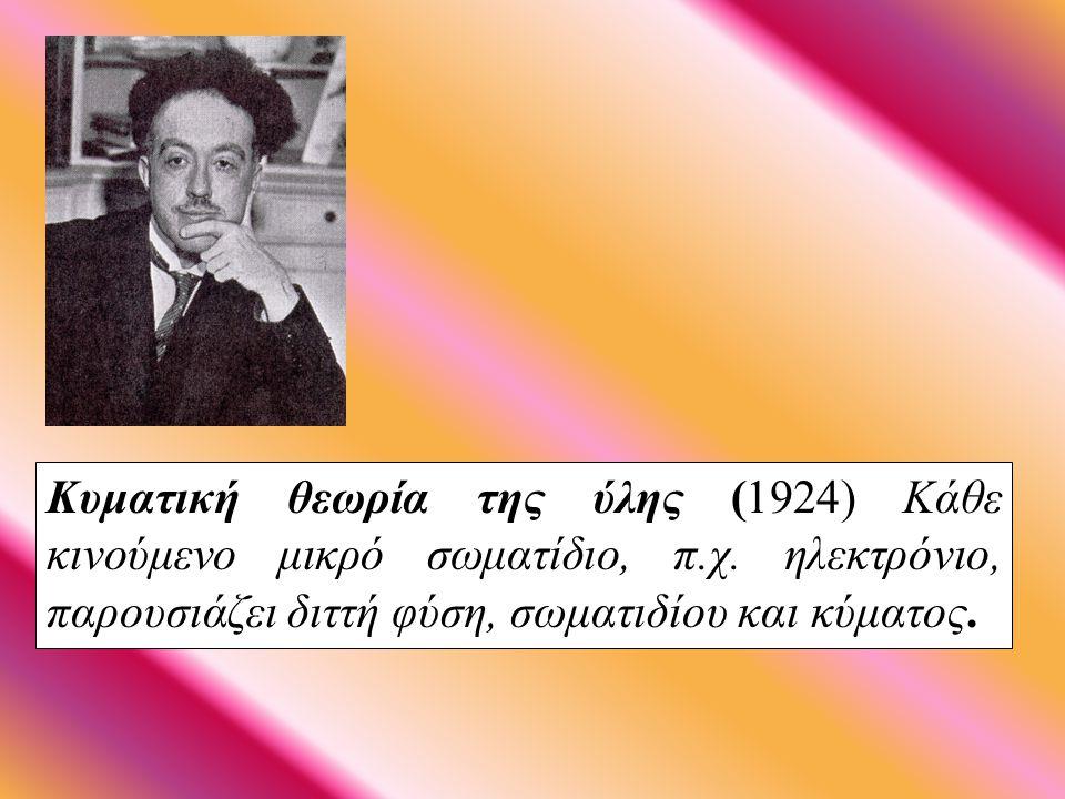 Kυματική θεωρία της ύλης (1924) Κάθε κινούμενο μικρό σωματίδιο, π. χ