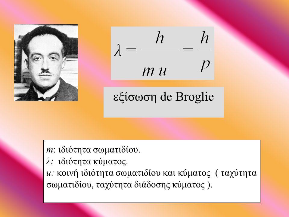 εξίσωση de Broglie