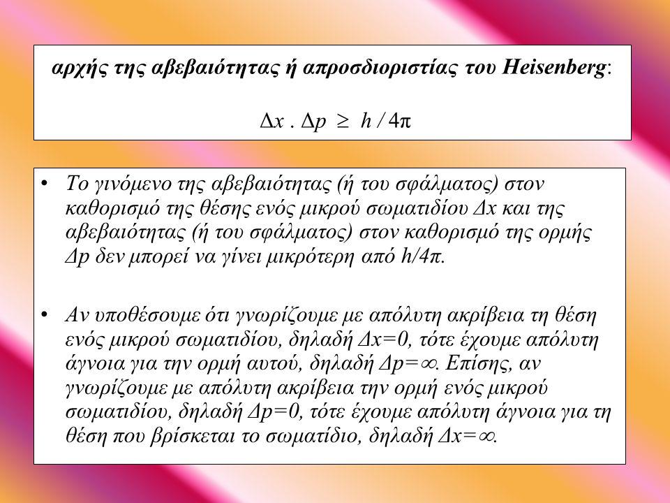 αρχής της αβεβαιότητας ή απροσδιοριστίας του Heisenberg:. Δx