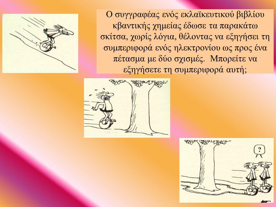 Ο συγγραφέας ενός εκλαϊκευτικού βιβλίου κβαντικής χημείας έδωσε τα παρακάτω σκίτσα, χωρίς λόγια, θέλοντας να εξηγήσει τη συμπεριφορά ενός ηλεκτρονίου ως προς ένα πέτασμα με δύο σχισμές.