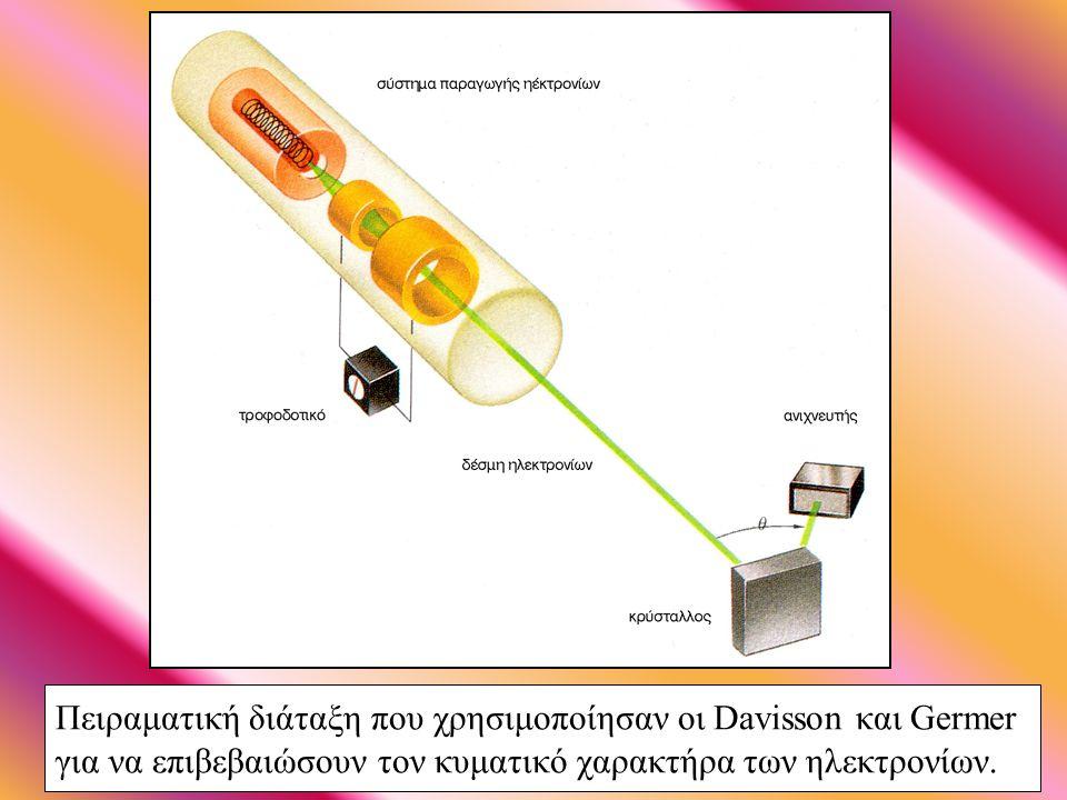 Πειραματική διάταξη που χρησιμοποίησαν οι Davisson και Germer για να επιβεβαιώσουν τον κυματικό χαρακτήρα των ηλεκτρονίων.
