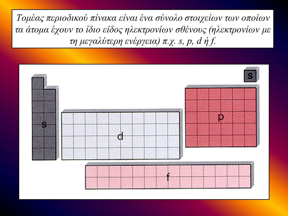 Τομέας περιοδικού πίνακα είναι ένα σύνολο στοιχείων των οποίων τα άτομα έχουν το ίδιο είδος ηλεκτρονίων σθένους (ηλεκτρονίων με τη μεγαλύτερη ενέργεια) π.χ.