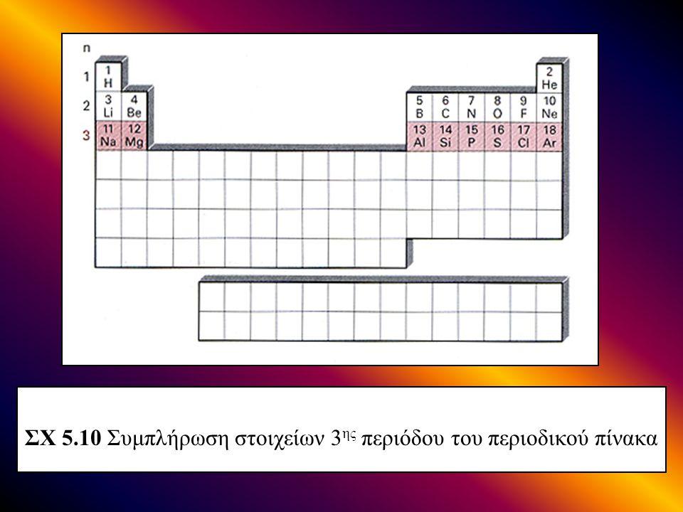 ΣΧ 5.10 Συμπλήρωση στοιχείων 3ης περιόδου του περιοδικού πίνακα
