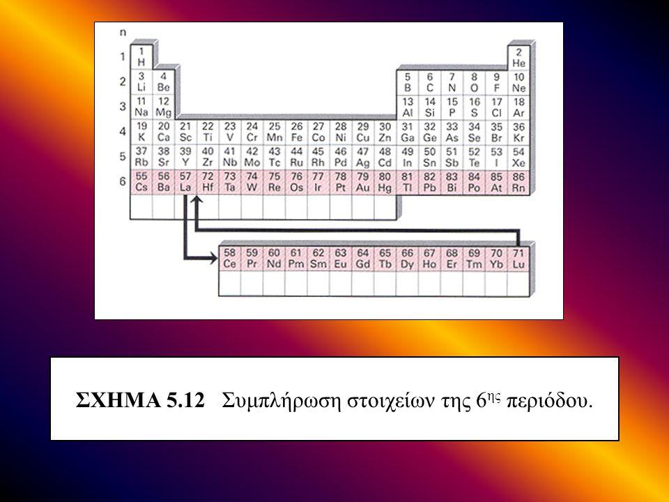 ΣΧΗΜΑ 5.12 Συμπλήρωση στοιχείων της 6ης περιόδου.