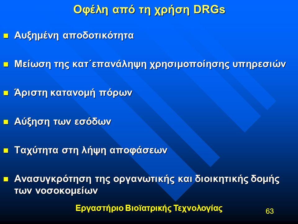 Οφέλη από τη χρήση DRGs Αυξημένη αποδοτικότητα