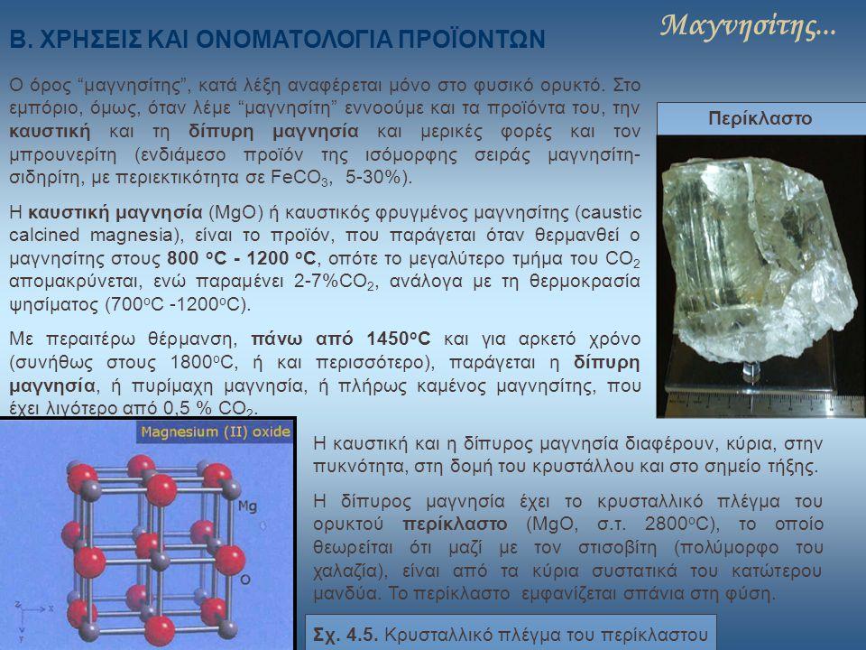 Μαγνησίτης... Β. ΧΡΗΣΕΙΣ ΚΑΙ ΟΝΟΜΑΤΟΛΟΓΙΑ ΠΡΟΪΟΝΤΩΝ