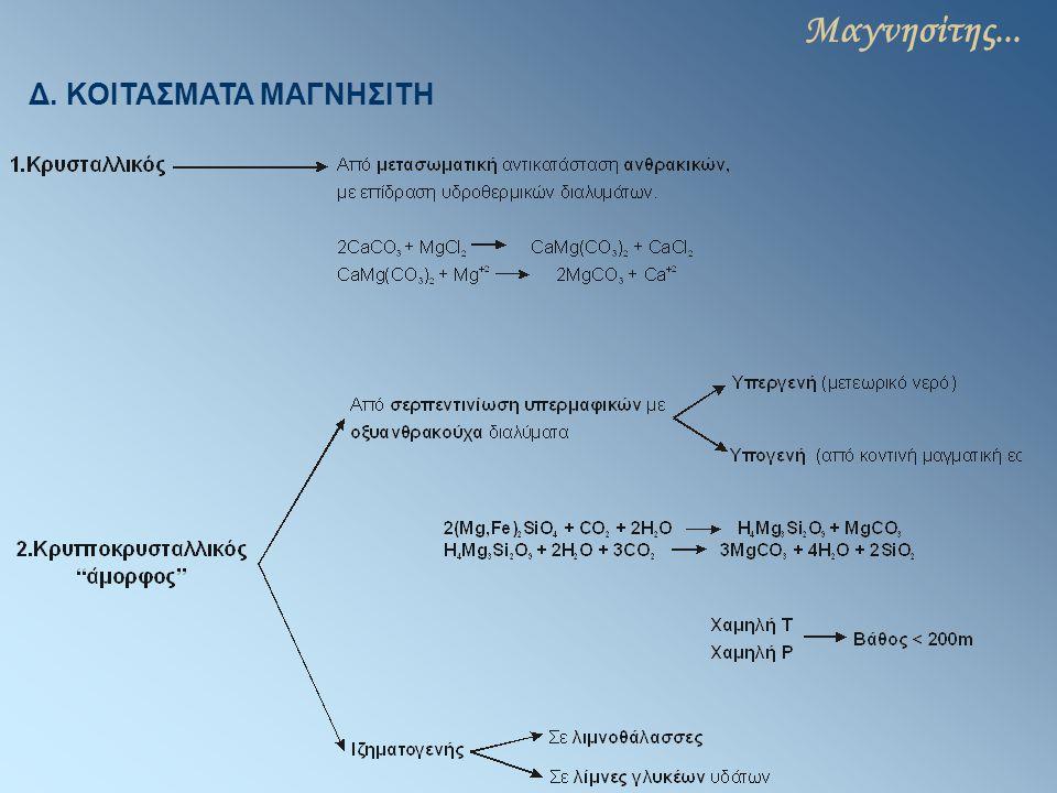 Μαγνησίτης... Δ. ΚΟΙΤΑΣΜΑΤΑ ΜΑΓΝΗΣΙΤΗ