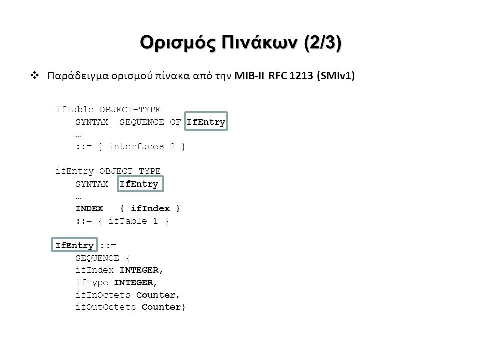 Ορισμός Πινάκων (2/3) Παράδειγμα ορισμού πίνακα από την ΜΙΒ-II RFC 1213 (SMIv1) ifTable OBJECT-TYPE.