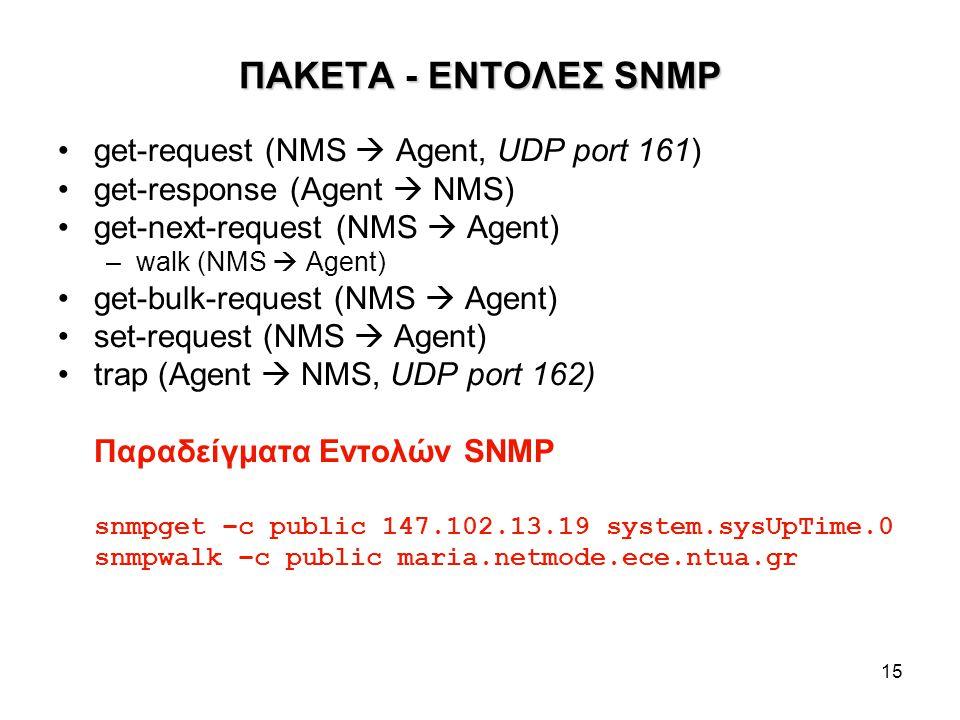 ΠΑΚΕΤΑ - ΕΝΤΟΛΕΣ SNMP get-request (NMS  Agent, UDP port 161)