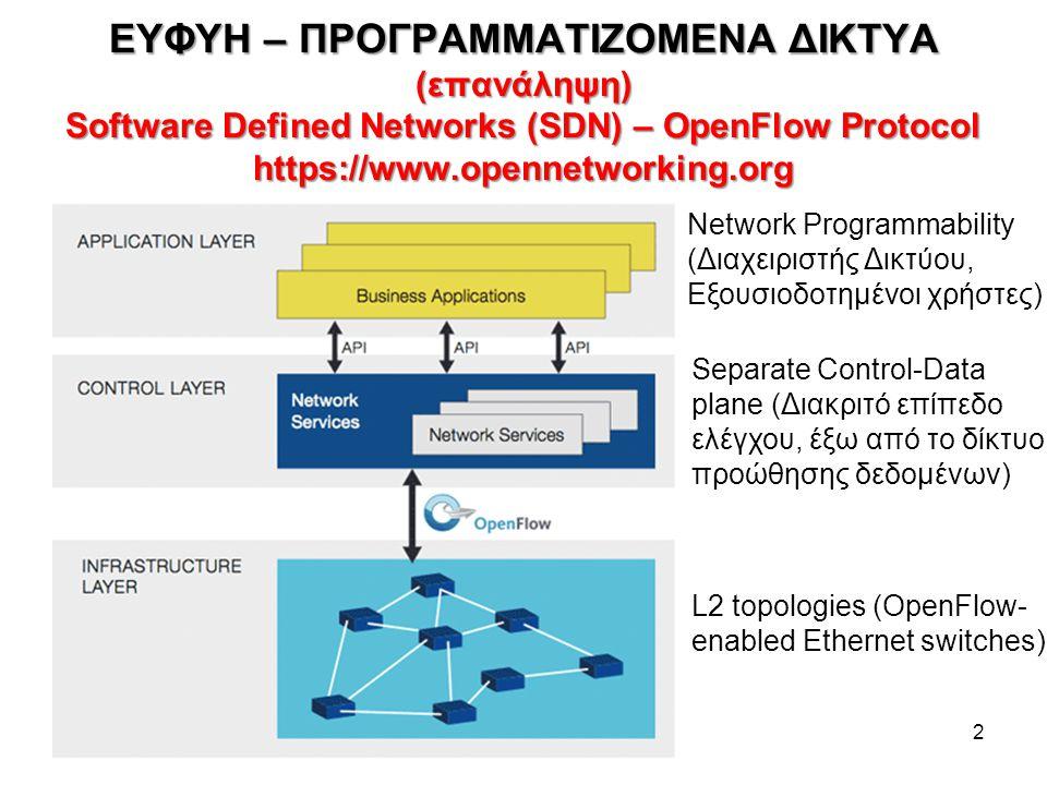 ΕΥΦΥΗ – ΠΡΟΓΡΑΜΜΑΤΙΖΟΜΕΝΑ ΔΙΚΤΥΑ (επανάληψη) Software Defined Networks (SDN) – OpenFlow Protocol https://www.opennetworking.org