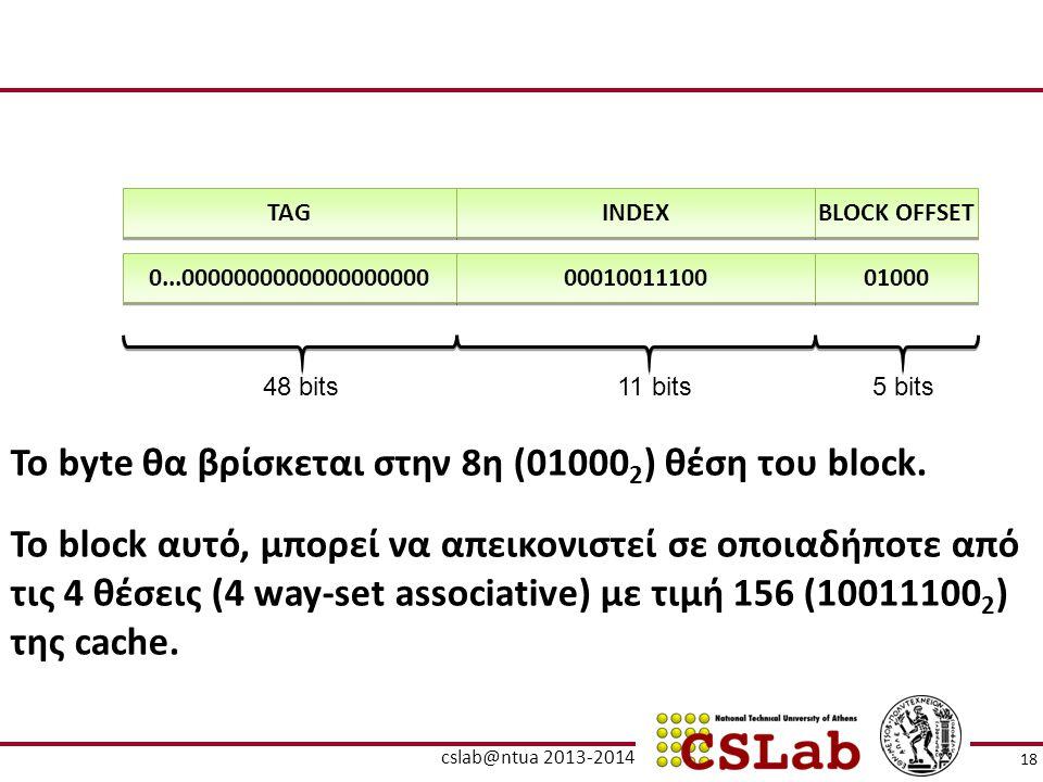 Το byte θα βρίσκεται στην 8η (010002) θέση του block.