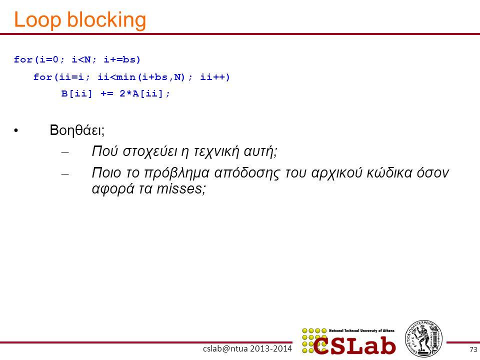 Loop blocking Βοηθάει; Πού στοχεύει η τεχνική αυτή;