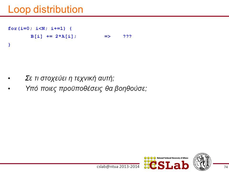 Loop distribution Σε τι στοχεύει η τεχνική αυτή;