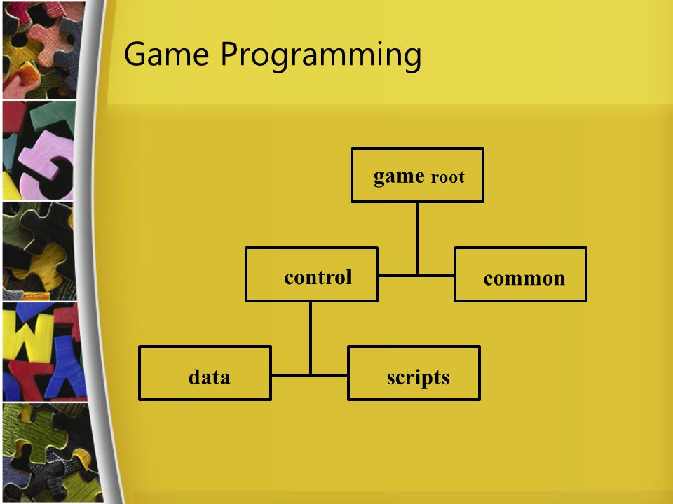 Game Programming game root control common data scripts