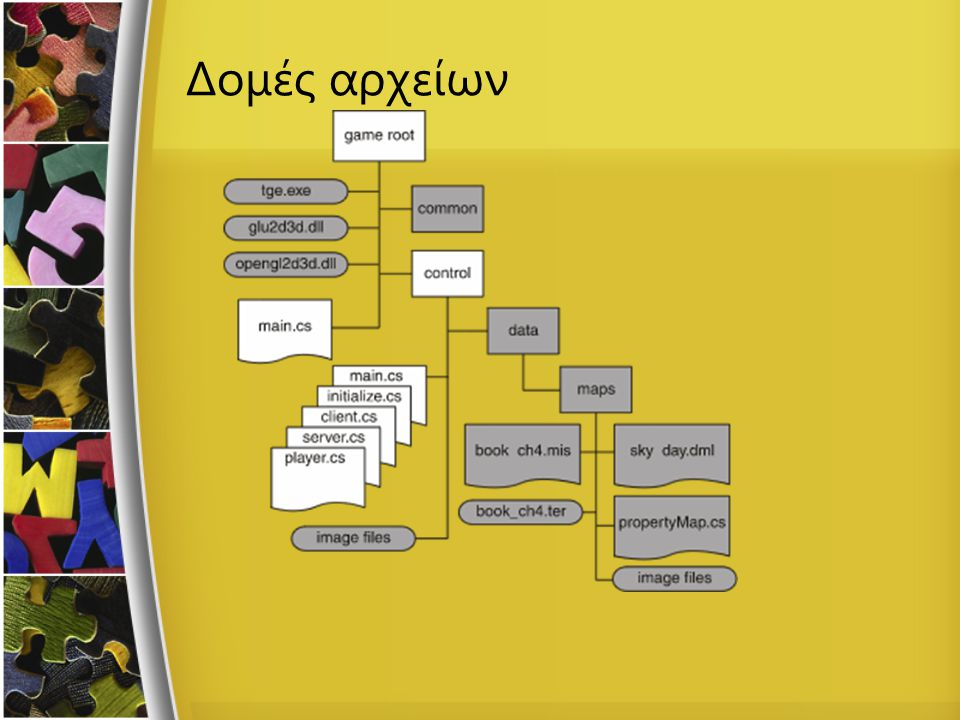 Δομές αρχείων