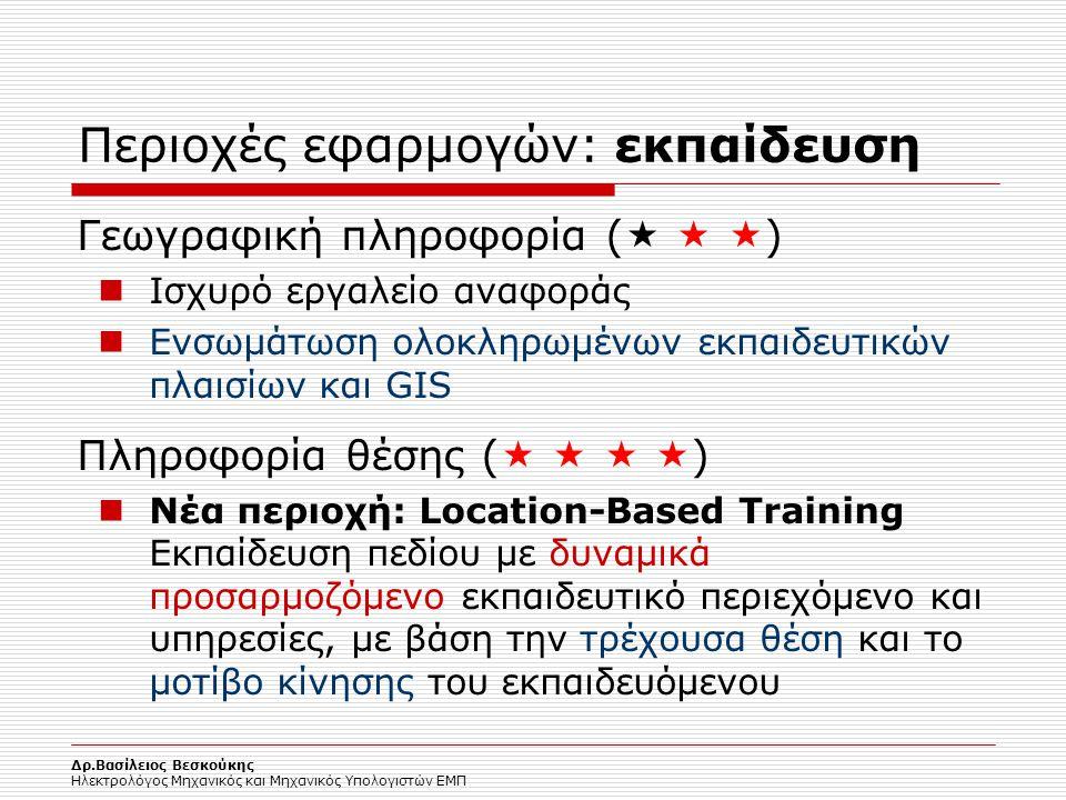 Περιοχές εφαρμογών: εκπαίδευση