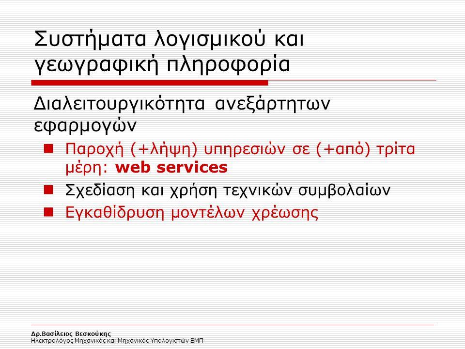 Συστήματα λογισμικού και γεωγραφική πληροφορία