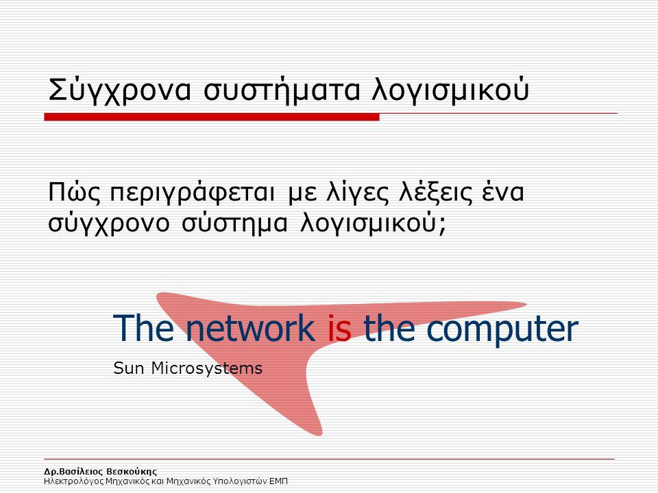 Σύγχρονα συστήματα λογισμικού