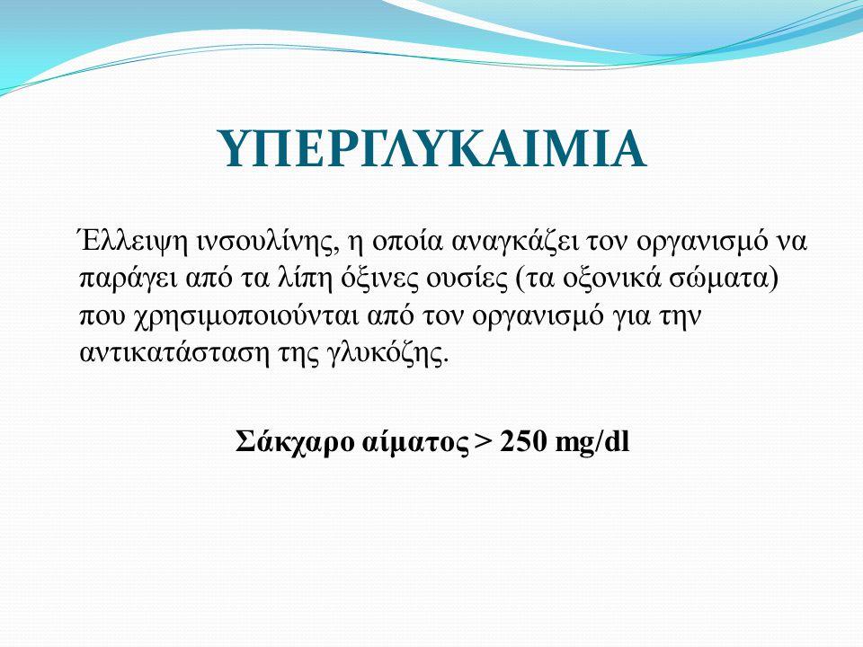 Σάκχαρo αίματος > 250 mg/dl
