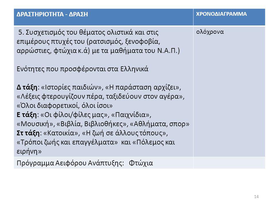 Ενότητες που προσφέρονται στα Ελληνικά