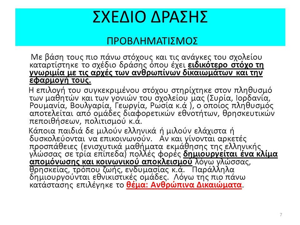 ΣΧΕΔΙΟ ΔΡΑΣΗΣ ΠΡΟΒΛΗΜΑΤΙΣΜΟΣ