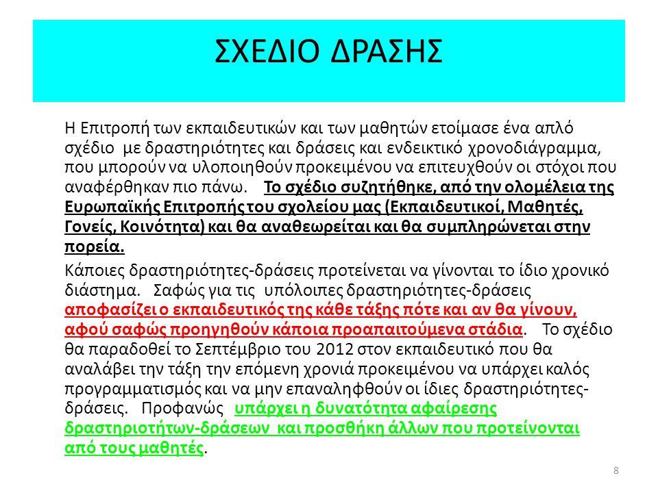 ΣΧΕΔΙΟ ΔΡΑΣΗΣ