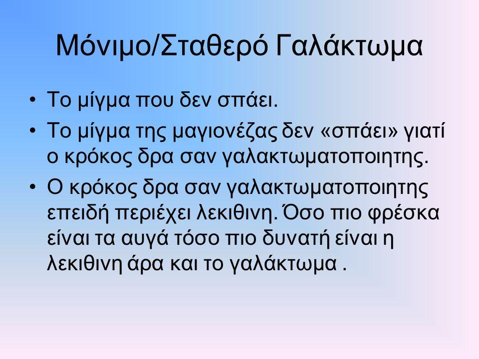 Μόνιμο/Σταθερό Γαλάκτωμα