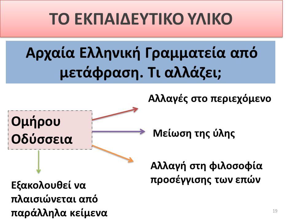 Αρχαία Ελληνική Γραμματεία από μετάφραση. Τι αλλάζει;