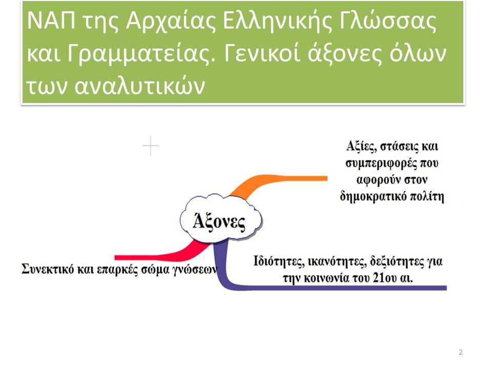 ΝΑΠ της Αρχαίας Ελληνικής Γλώσσας και Γραμματείας