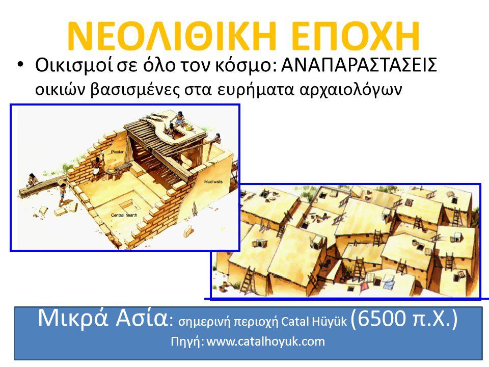 ΝΕΟΛΙΘΙΚΗ ΕΠΟΧΗ Μικρά Ασία: σημερινή περιοχή Catal Hüyük (6500 π.Χ.)